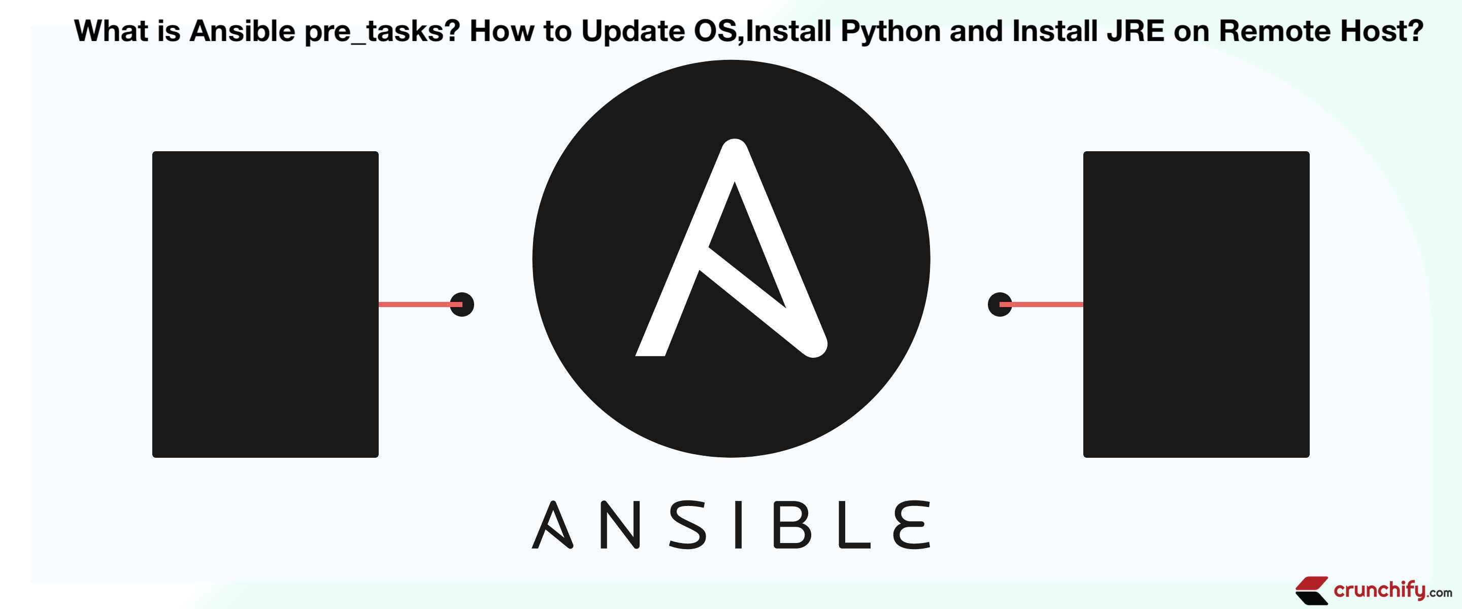 What is Ansible pre_tasks? How to Update OS, Install Python