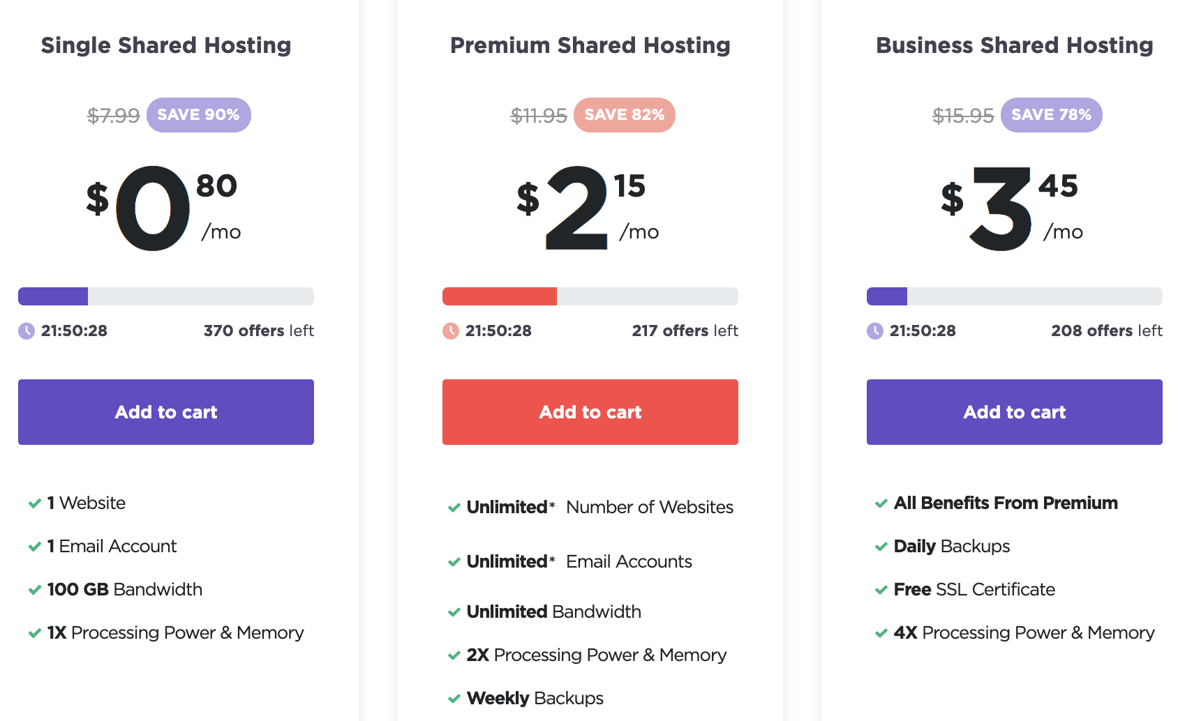 Hostinger Web Hosting Plans Start at $0.80/month