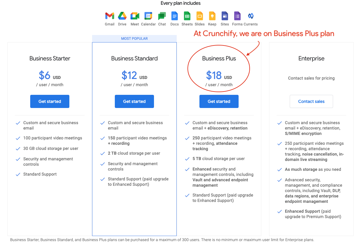 Google Workspace New plans - Business Starter, Standard, Plus and Enterprise