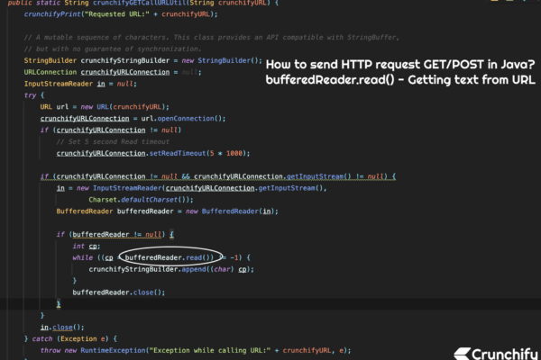 Getting text from URL - Send HTTP request GET POST in Java - bufferedReader.read