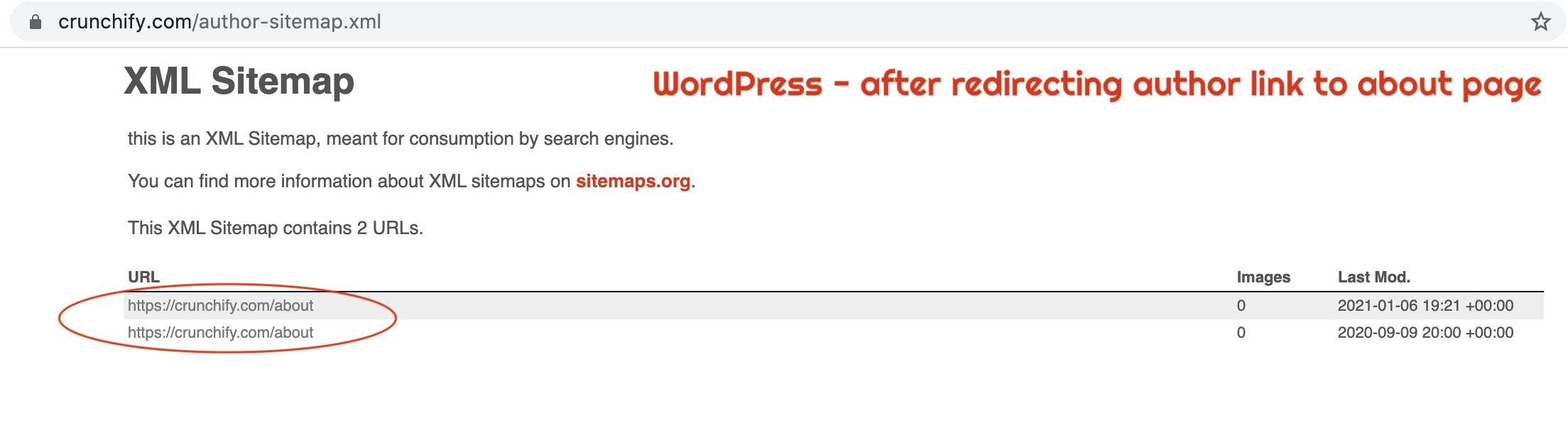 WordPress - after redirecting author link to about page