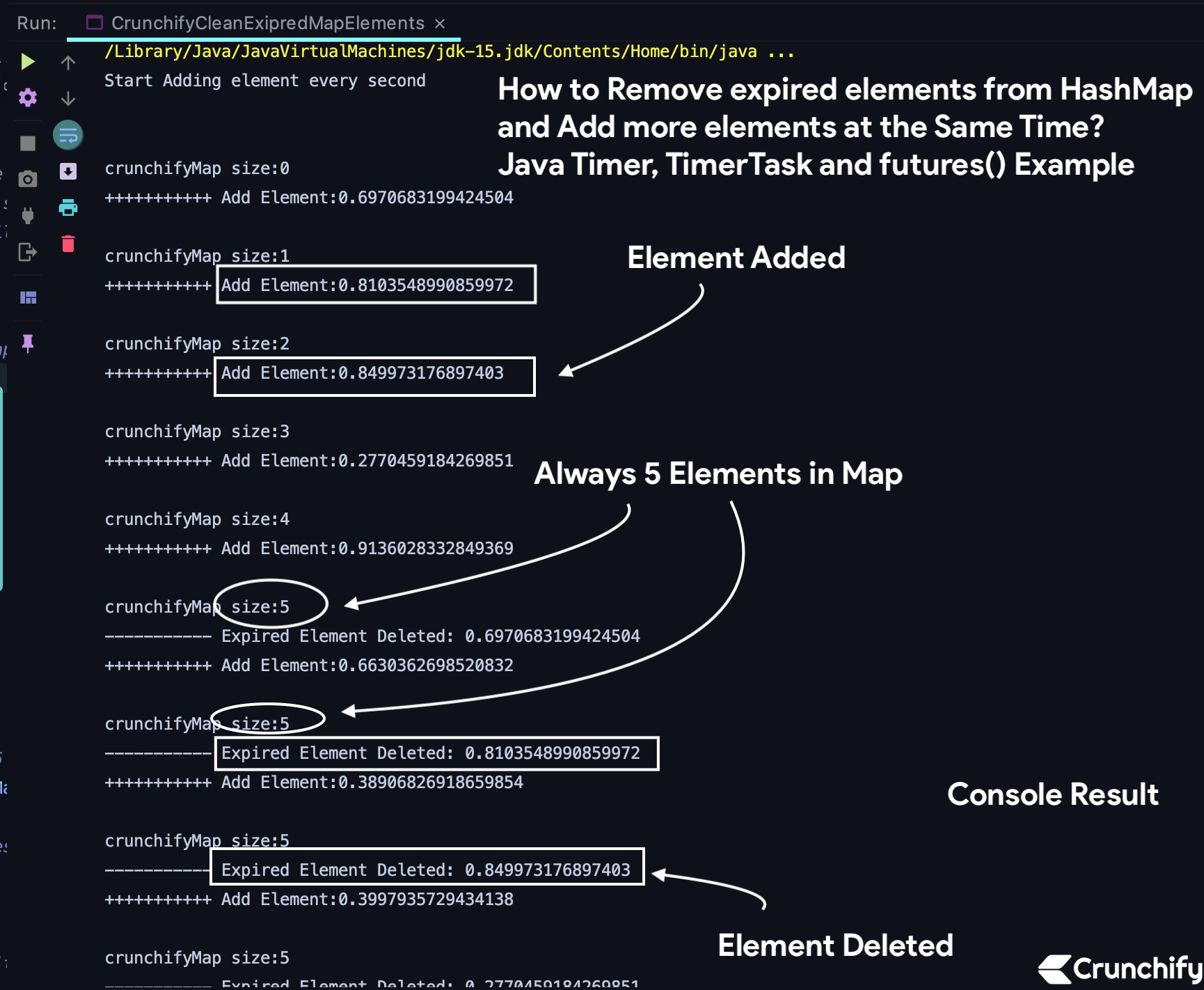 How to Remove expired elements from HashMap and Add more elements at the Same Time - Java Timer, TimerTask and futures() - Console Result
