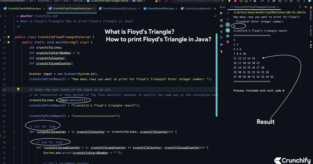 What is Floyd's Triangle? How to print Floyd's Triangle in Java?