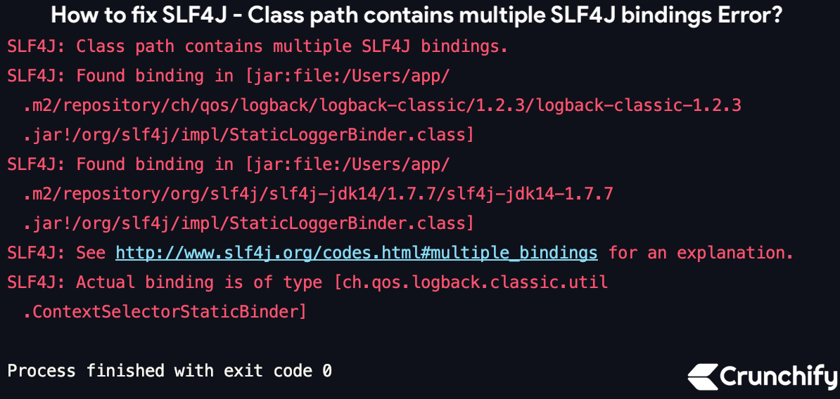 How to fix SLF4J - Class path contains multiple SLF4J bindings.